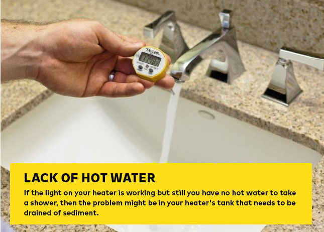 Lack of hot water