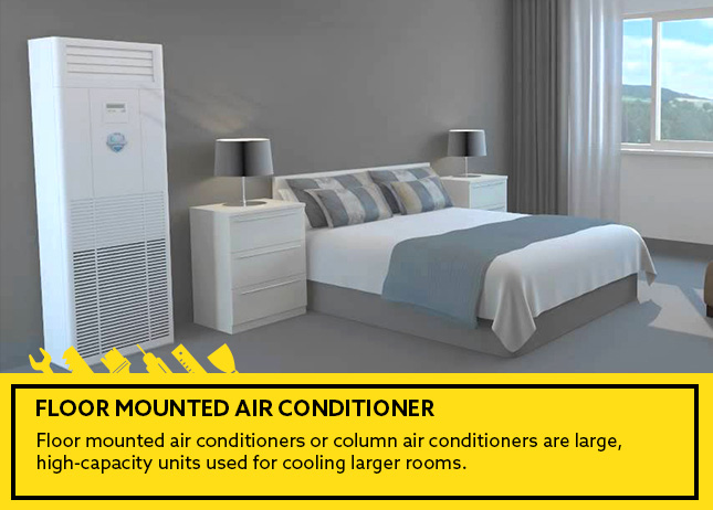 Floor mounted air conditioner